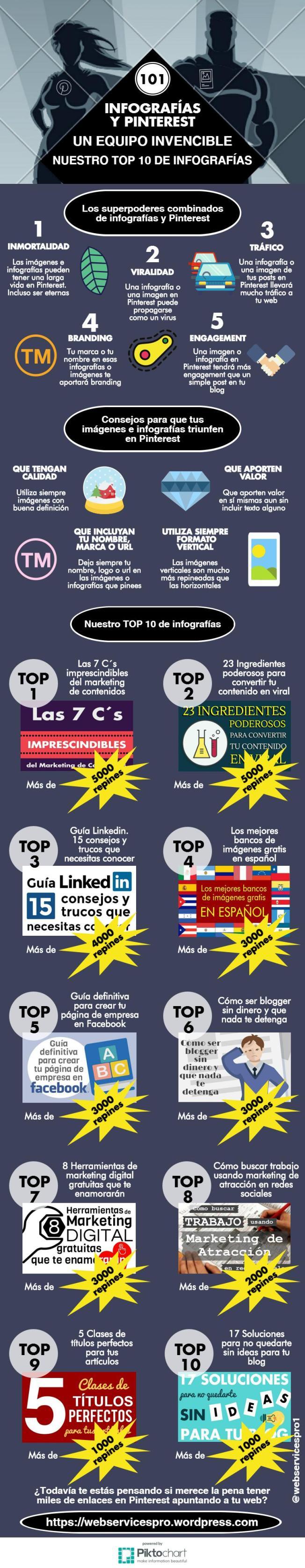 101-infografías-y-Pinterest-un-equipo-invencible-y-nuestro-top-10-de-infografías
